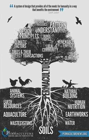 Permaculture-Tree-DarkGrey